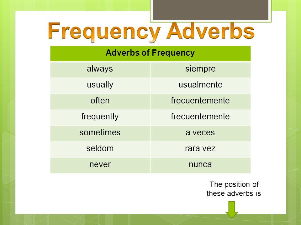 Adverbs of Frequency alwayssiempre usuallyusualmente oftenfrecuentemente frequentlyfrecuentemente sometimesa veces seldomrara vez nevernunca The posit