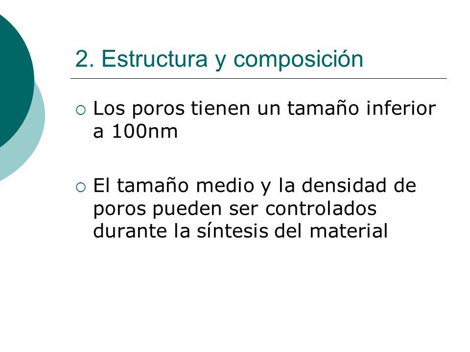 2. Estructura y composición Los poros tienen un tamaño inferior a 100nm El tamaño medio y la densidad de poros pueden ser controlados durante la sínte