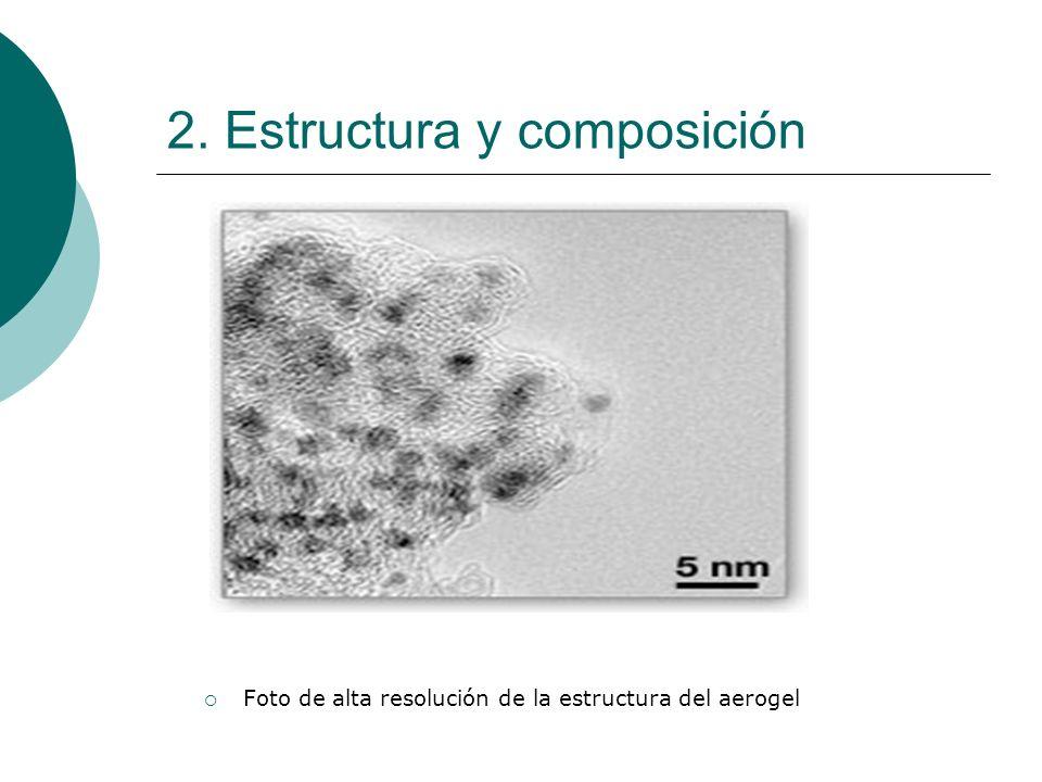 2. Estructura y composición Foto de alta resolución de la estructura del aerogel