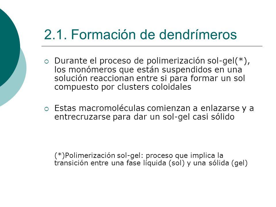 2.1. Formación de dendrímeros Durante el proceso de polimerización sol-gel(*), los monómeros que están suspendidos en una solución reaccionan entre si