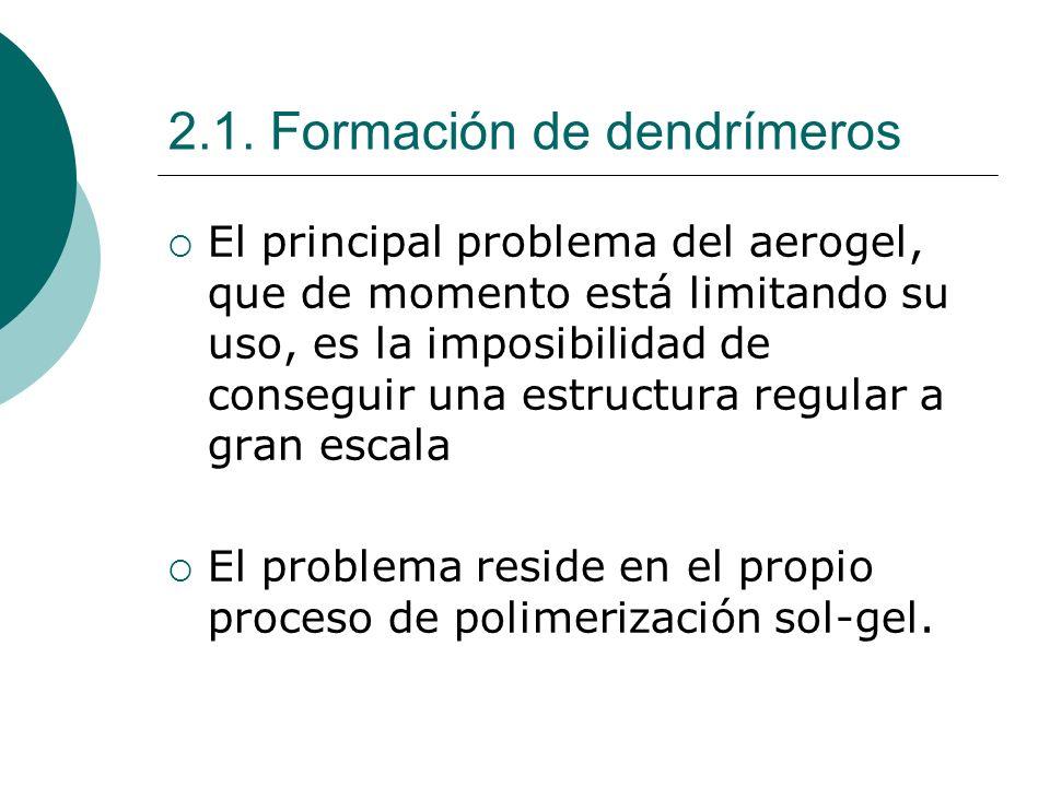 2.1. Formación de dendrímeros El principal problema del aerogel, que de momento está limitando su uso, es la imposibilidad de conseguir una estructura