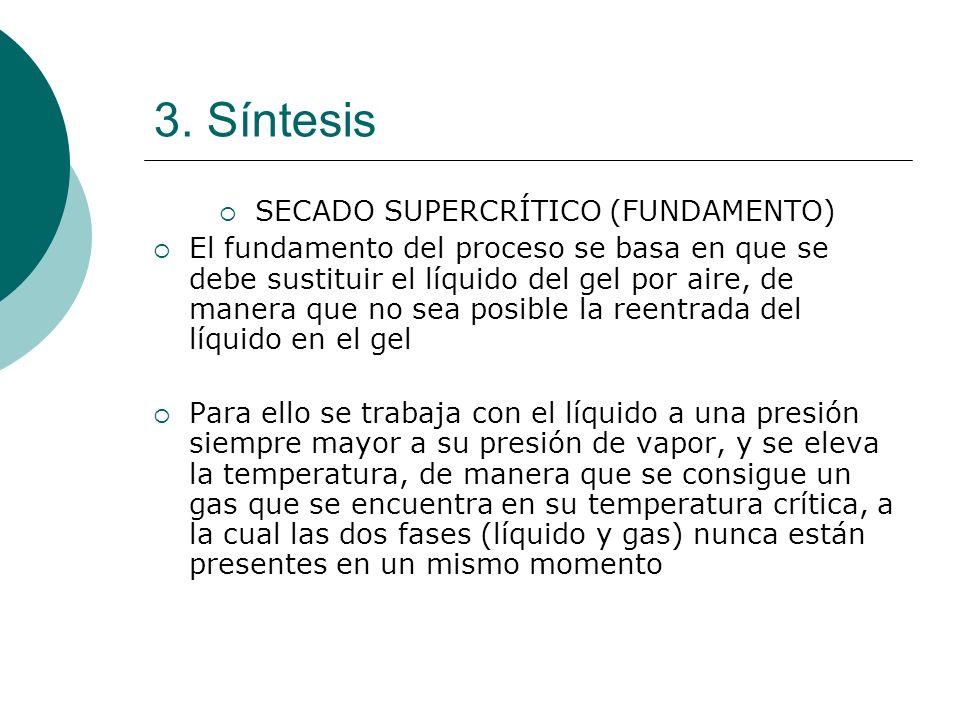 3. Síntesis SECADO SUPERCRÍTICO (FUNDAMENTO) El fundamento del proceso se basa en que se debe sustituir el líquido del gel por aire, de manera que no