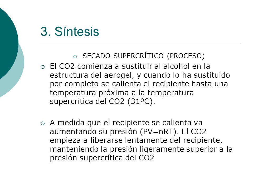 3. Síntesis SECADO SUPERCRÍTICO (PROCESO) El CO2 comienza a sustituir al alcohol en la estructura del aerogel, y cuando lo ha sustituido por completo