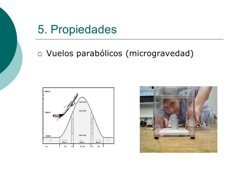 5. Propiedades Vuelos parabólicos (microgravedad)