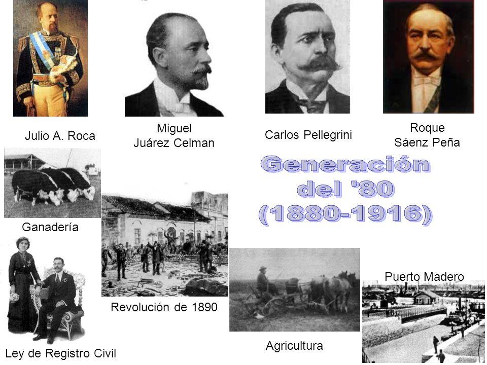 Puerto Madero Ley de Registro Civil Miguel Juárez Celman Julio A. Roca Revolución de 1890 Carlos Pellegrini Roque Sáenz Peña Ganadería Agricultura