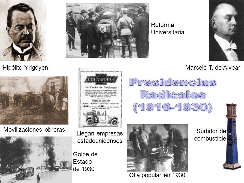 Reforma Universitaria Movilizaciones obreras Marcelo T. de Alvear Olla popular en 1930 Hipólito Yrigoyen Llegan empresas estadounidenses Golpe de Esta