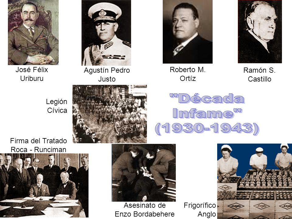 Frigorífico Anglo Firma del Tratado Roca - Runciman Legión Cívica Asesinato de Enzo Bordabehere Agustín Pedro Justo Roberto M. Ortíz Ramón S. Castillo