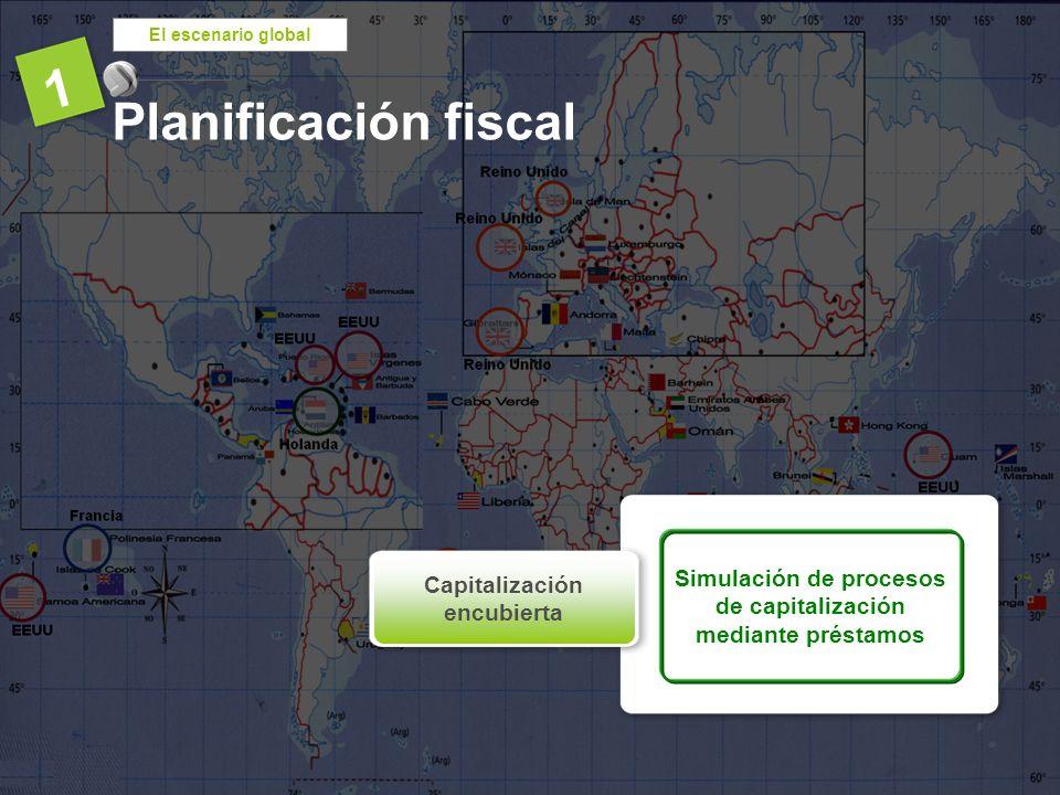 El escenario global 1 Planificación fiscal Simulación de procesos de capitalización mediante préstamos Capitalización encubierta