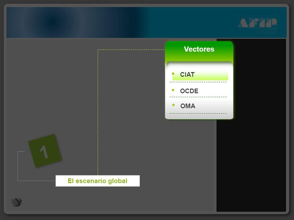 1 El escenario global OCDE OMA Vectores CIAT