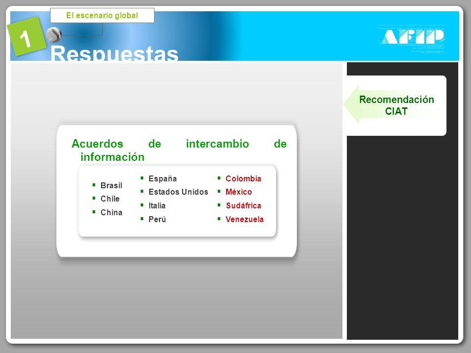 Recomendación CIAT Respuestas El escenario global 1 Acuerdos de intercambio de información Brasil Chile China España Estados Unidos Italia Perú Colomb