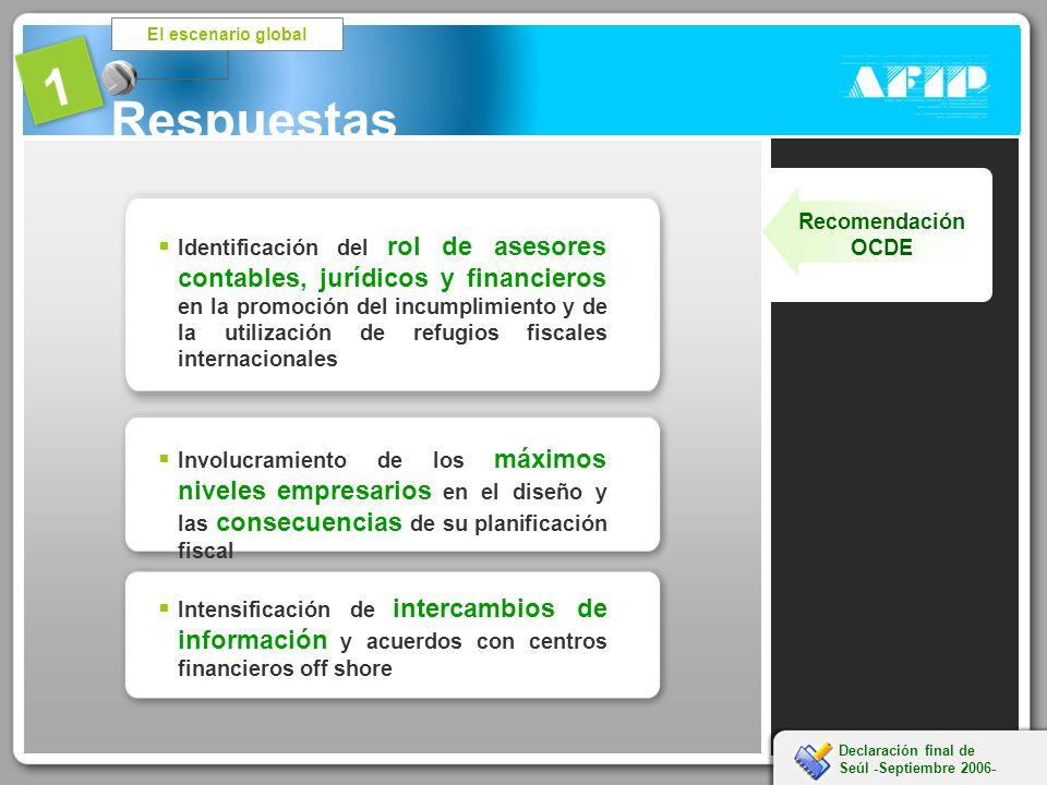 Recomendación OCDE Respuestas El escenario global 1 OCDE – Declaración final de Seúl -Septiembre 2006- Declaración final de Seúl -Septiembre 2006- Ide