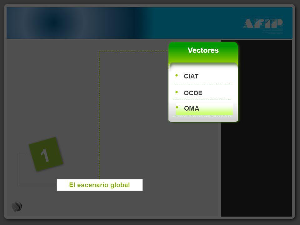 1 El escenario global Vectores CIAT OCDE OMA