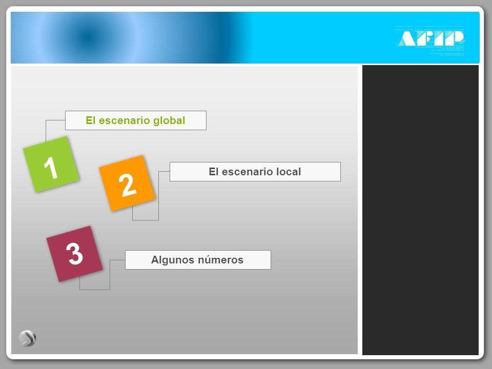 2 Informalidad sectorial El escenario local Servicios con inclusión social Vectores Planificación fiscal Comercio exterior