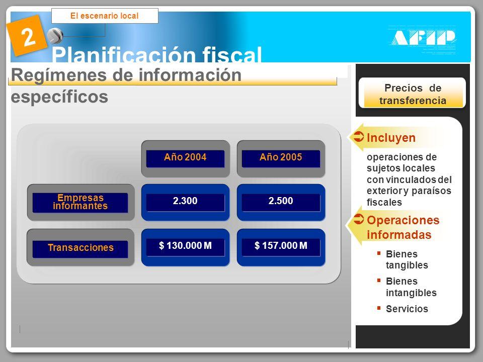 Planificación fiscal El escenario local 2 Regímenes de información específicos Año 2004Año 2005 Incluyen operaciones de sujetos locales con vinculados