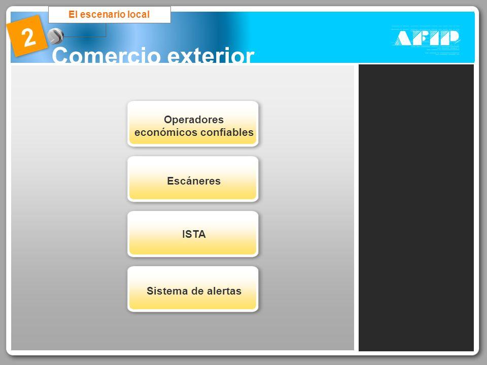El escenario local 2 ISTA Sistema de alertas Operadores económicos confiables Escáneres