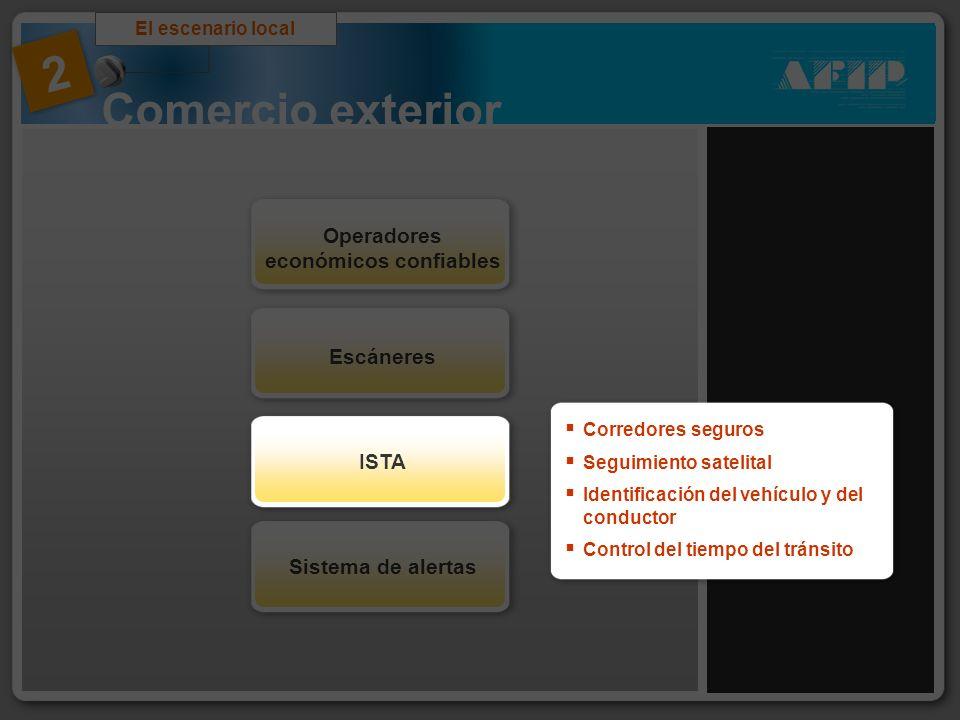 Comercio exterior El escenario local 2 Operadores económicos confiables Escáneres Sistema de alertasISTA Corredores seguros Seguimiento satelital Iden