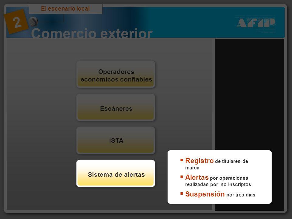 Comercio exterior El escenario local 2 ISTA Operadores económicos confiables EscáneresSistema de alertas Registro de titulares de marca Alertas por op