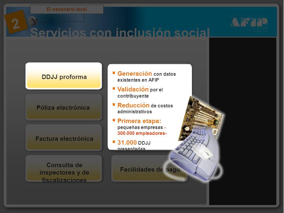 2 El escenario local Póliza electrónica Factura electrónica Consulta de inspectores y de fiscalizaciones Servicios con inclusión social Personal Domés