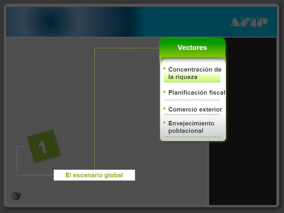 Comercio exterior El escenario local 2 Sistema de alertas ISTAEscáneres Operadores económicos confiables En operación para exportadores Perfiles de riesgo Tratamiento diferenciado