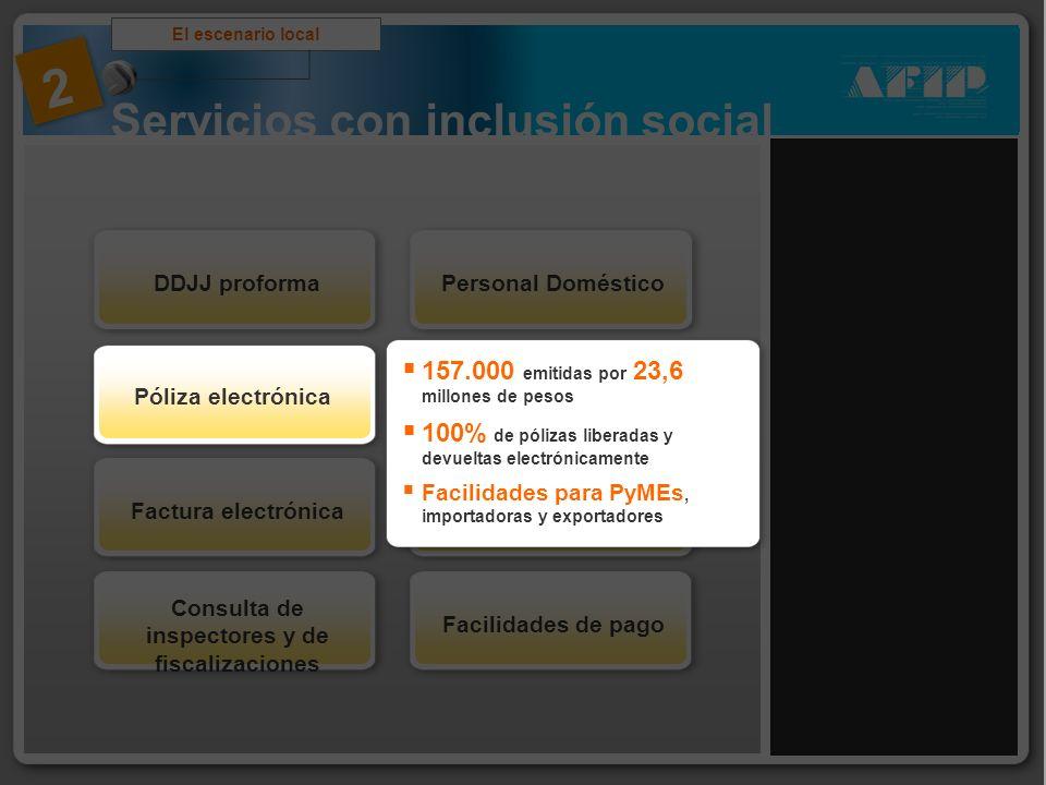2 El escenario local Factura electrónica Consulta de inspectores y de fiscalizaciones DDJJ proforma Servicios con inclusión social Personal DomésticoC