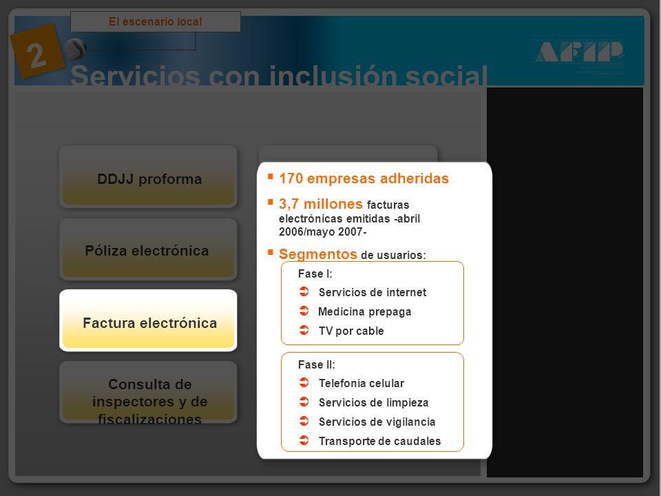 2 El escenario local Póliza electrónica Consulta de inspectores y de fiscalizaciones DDJJ proforma Servicios con inclusión social Personal DomésticoCe