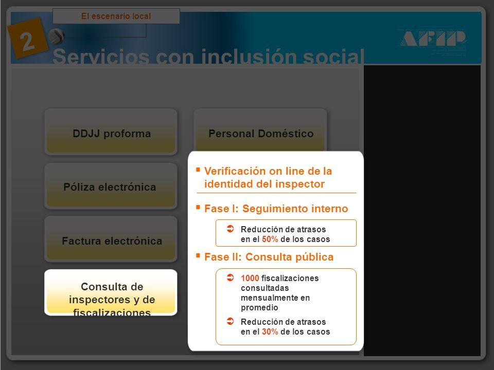 2 El escenario local Póliza electrónica Factura electrónicaDDJJ proforma Servicios con inclusión social Personal DomésticoCentros de serviciosMonotrib