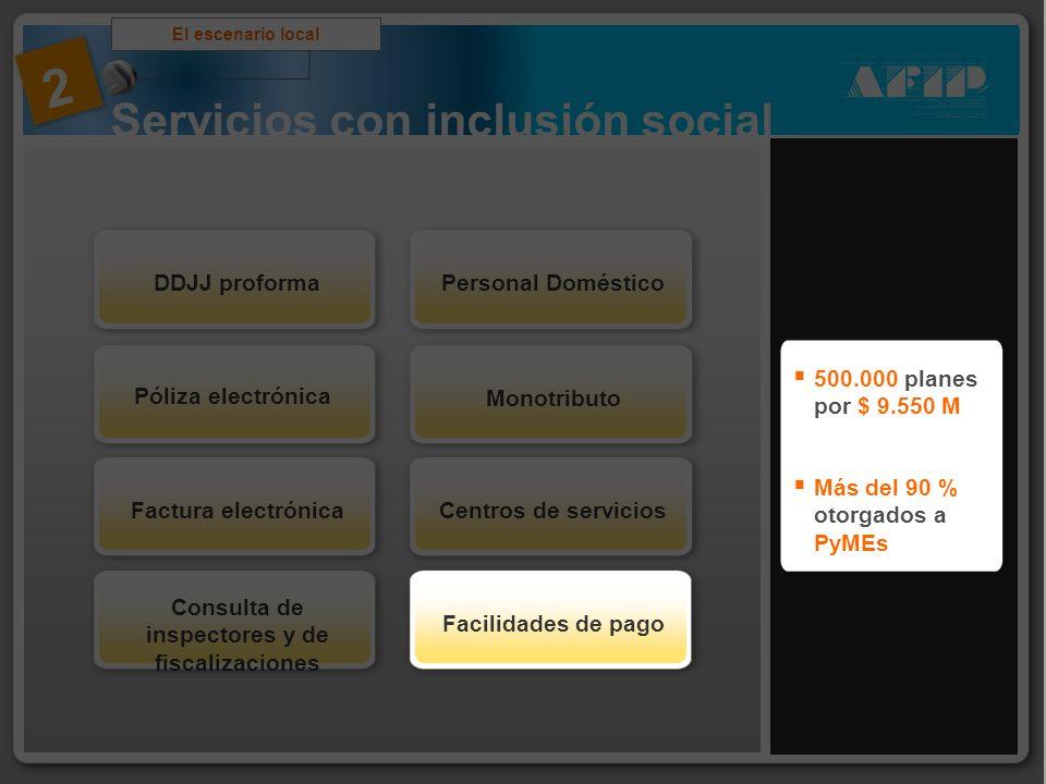 2 El escenario local Póliza electrónica Factura electrónica Consulta de inspectores y de fiscalizaciones DDJJ proforma Servicios con inclusión social