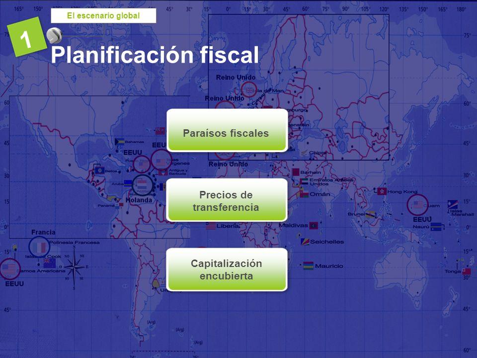 El escenario global 1 Planificación fiscal Paraísos fiscales Precios de transferencia Capitalización encubierta
