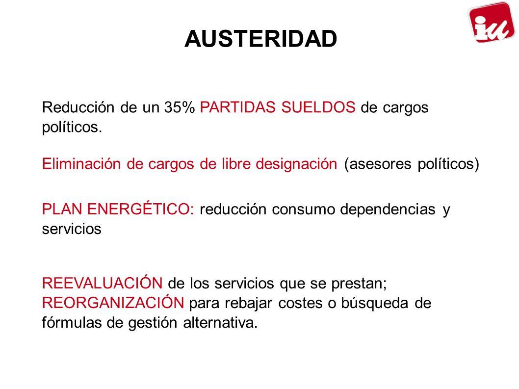 Reducción de un 35% PARTIDAS SUELDOS de cargos políticos.
