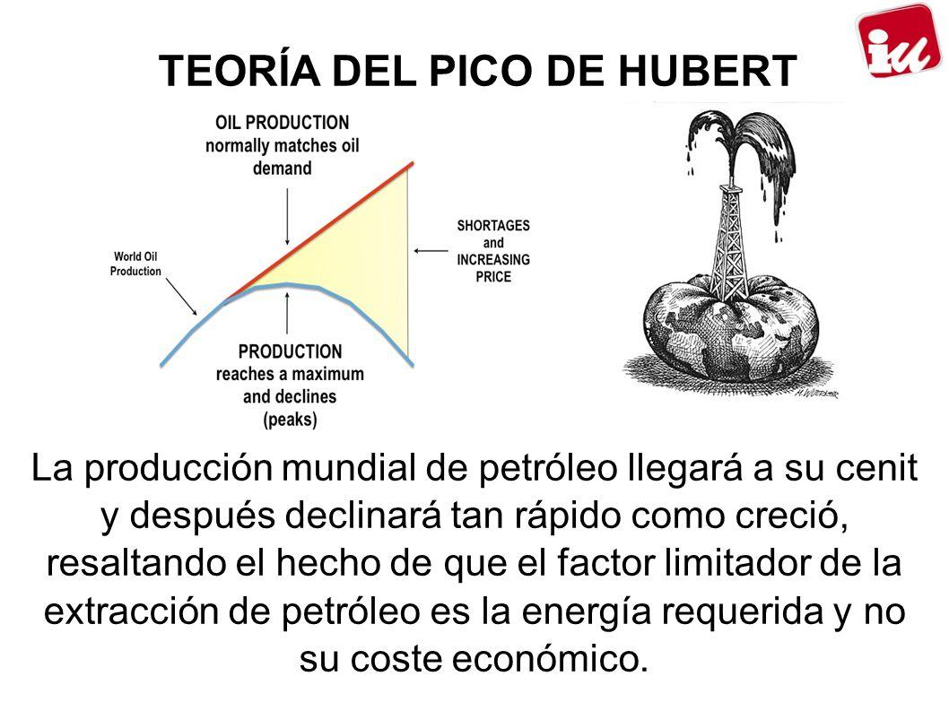 La producción mundial de petróleo llegará a su cenit y después declinará tan rápido como creció, resaltando el hecho de que el factor limitador de la extracción de petróleo es la energía requerida y no su coste económico.