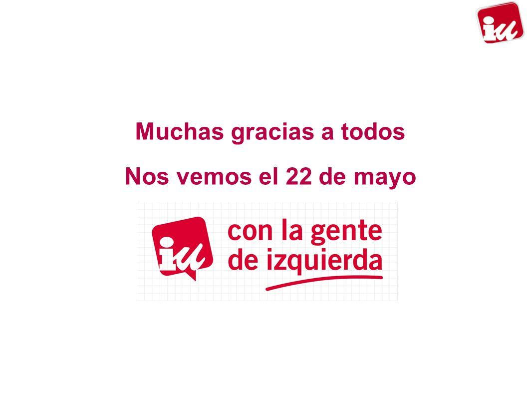 Muchas gracias a todos Nos vemos el 22 de mayo