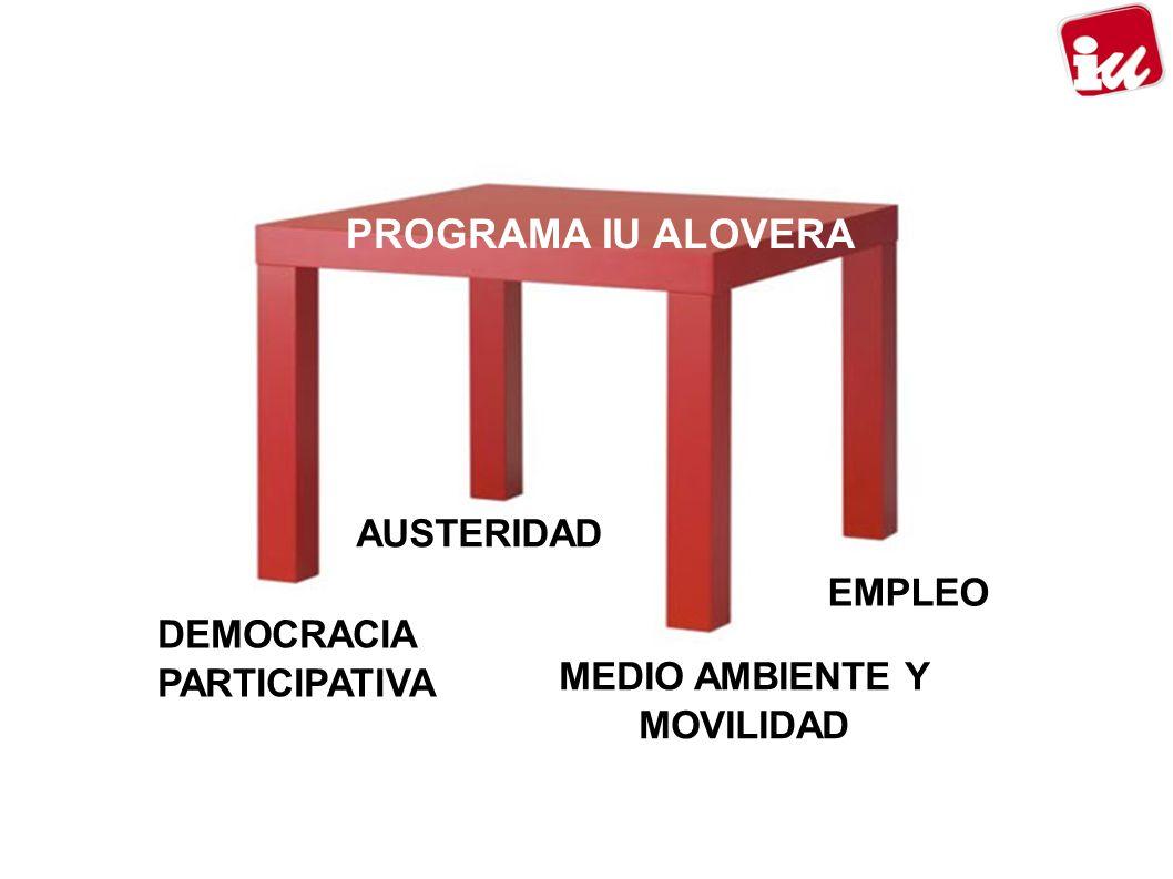AUSTERIDAD DEMOCRACIA PARTICIPATIVA MEDIO AMBIENTE Y MOVILIDAD EMPLEO PROGRAMA IU ALOVERA