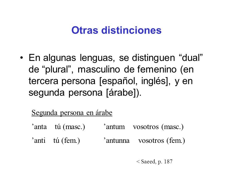 Otras distinciones En algunas lenguas, se distinguen dual de plural, masculino de femenino (en tercera persona [español, inglés], y en segunda persona