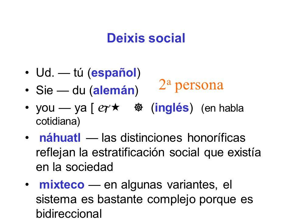 Deixis social Ud. tú (español) Sie du (alemán) you ya [ j ] (inglés) (en habla cotidiana) náhuatl las distinciones honoríficas reflejan la estratifica