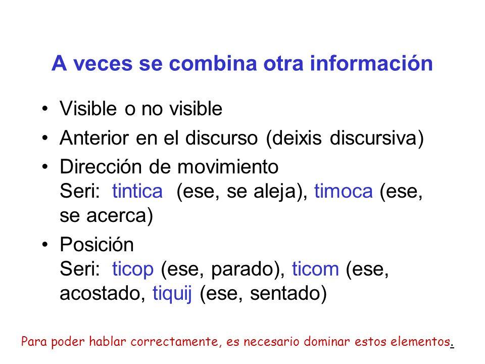 A veces se combina otra información Visible o no visible Anterior en el discurso (deixis discursiva) Dirección de movimiento Seri: tintica (ese, se al