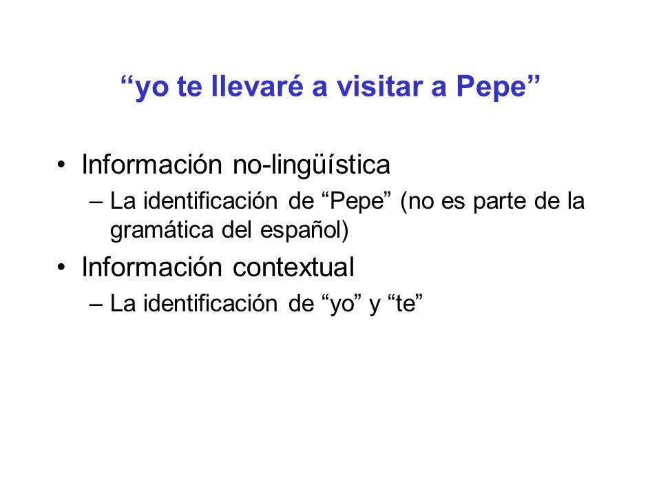 yo te llevaré a visitar a Pepe Información no-lingüística –La identificación de Pepe (no es parte de la gramática del español) Información contextual