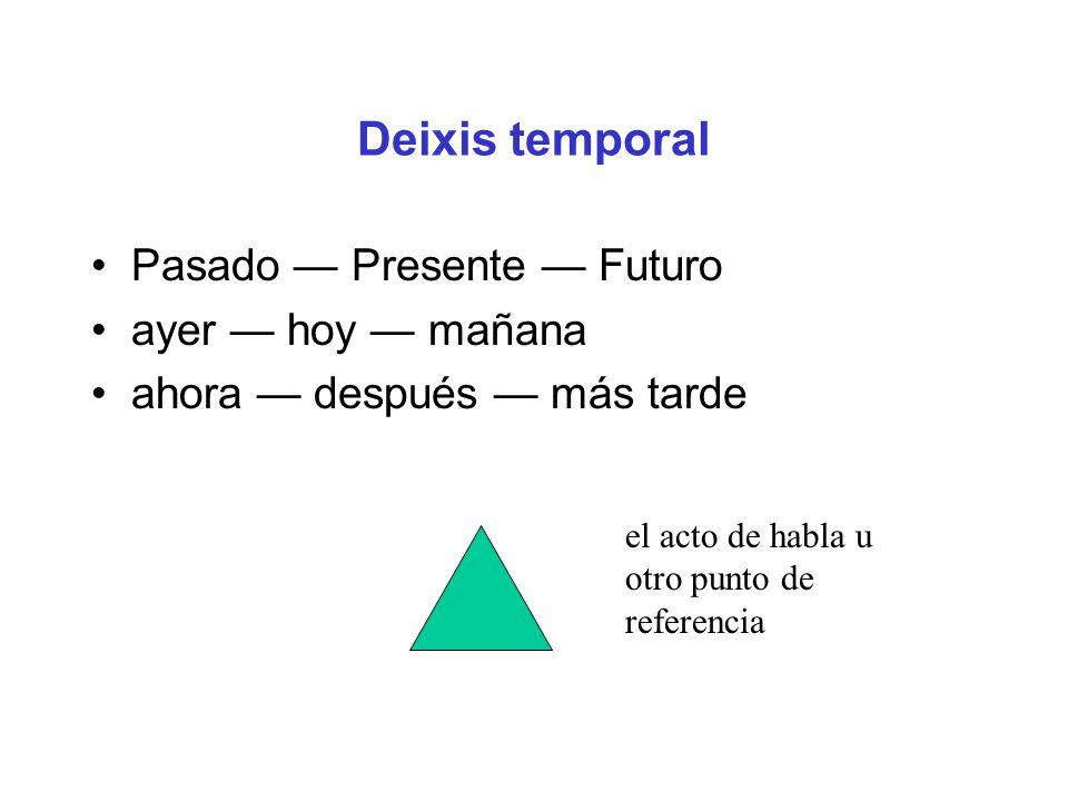 Deixis temporal Pasado Presente Futuro ayer hoy mañana ahora después más tarde el acto de habla u otro punto de referencia