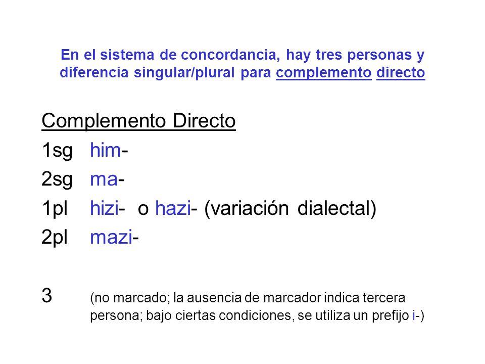 En el sistema de concordancia, hay tres personas y no hay diferencia singular/plural para complemento indirecto Complemento Indirecto (varios roles semánticos) 1 he- 2 me- 3co-
