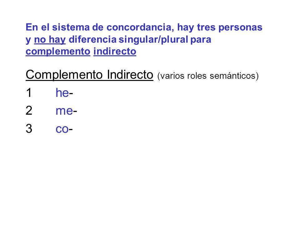 En el sistema de concordancia, hay tres personas y no hay diferencia singular/plural para complemento indirecto Complemento Indirecto (varios roles se
