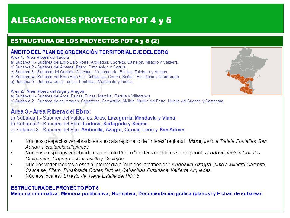 ESTRUCTURA DE LOS PROYECTOS POT 4 y 5 (2) ÁMBITO DEL PLAN DE ORDENACIÓN TERRITORIAL EJE DEL EBRO Área 1.- Área Ribera de Tudela a) Subárea 1.- Subárea