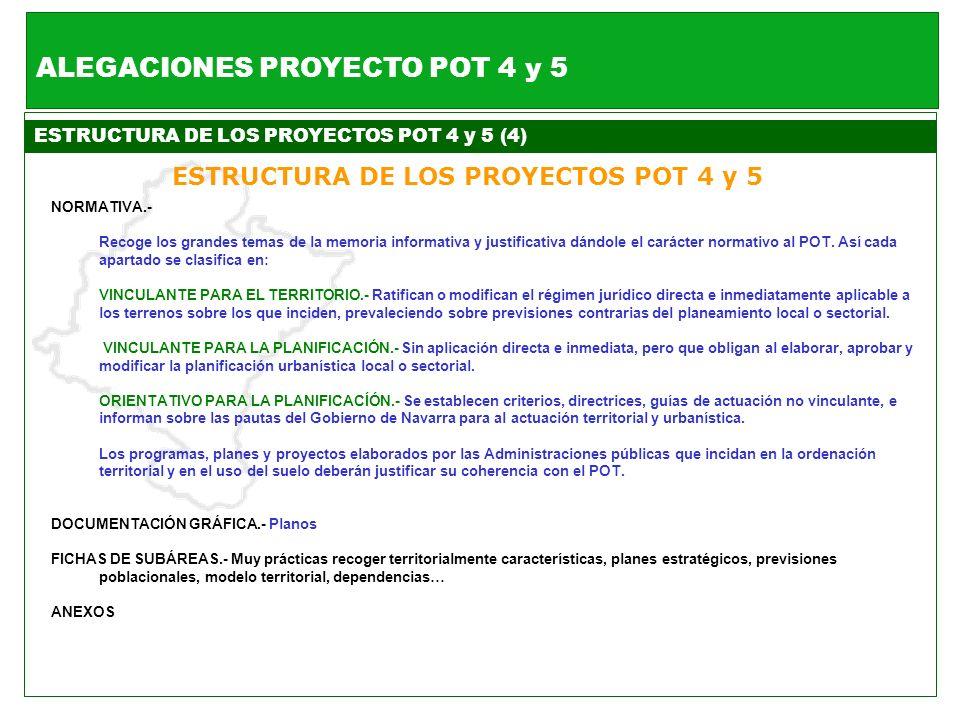 ESTRUCTURA DE LOS PROYECTOS POT 4 y 5 (4) ESTRUCTURA DE LOS PROYECTOS POT 4 y 5 NORMATIVA.- Recoge los grandes temas de la memoria informativa y justi