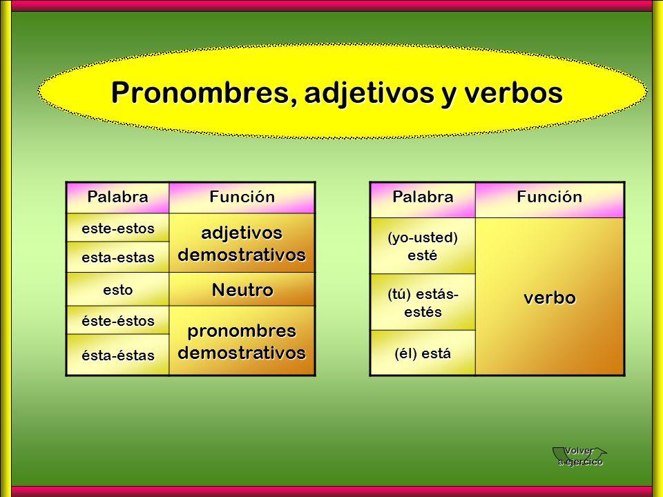 Pronombres, adjetivos y verbosPalabraFuncióneste-estos adjetivos demostrativos esta-estas estoNeutro éste-éstos pronombres demostrativos ésta-éstas Vo