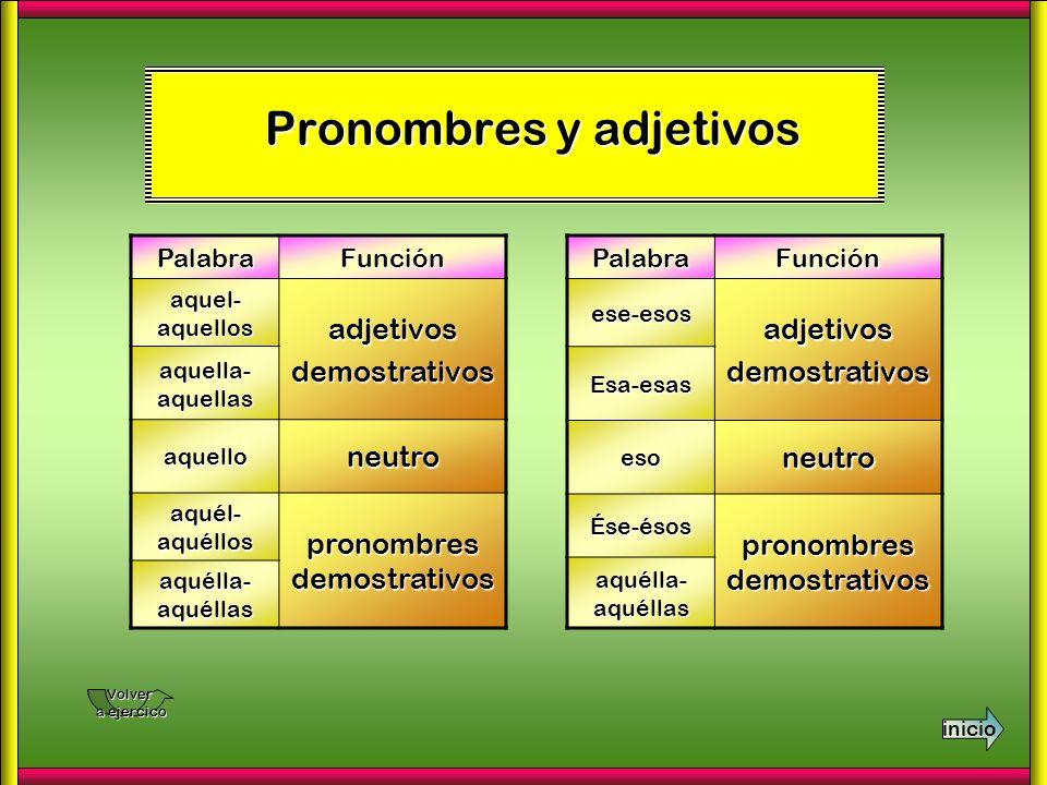 Pronombres y adjetivosPalabraFunciónese-esosadjetivosdemostrativos Esa-esas esoneutro Ése-ésos pronombres demostrativos aquélla- aquéllas inicio Volve