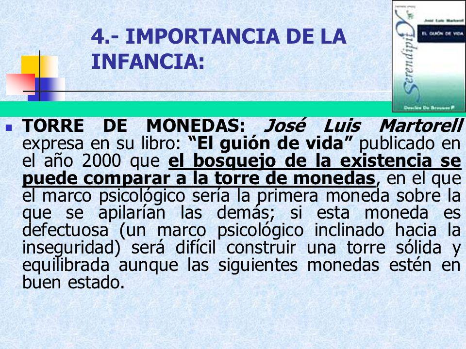 4.- IMPORTANCIA DE LA INFANCIA: TORRE DE MONEDAS: José Luis Martorell expresa en su libro: El guión de vida publicado en el año 2000 que el bosquejo d
