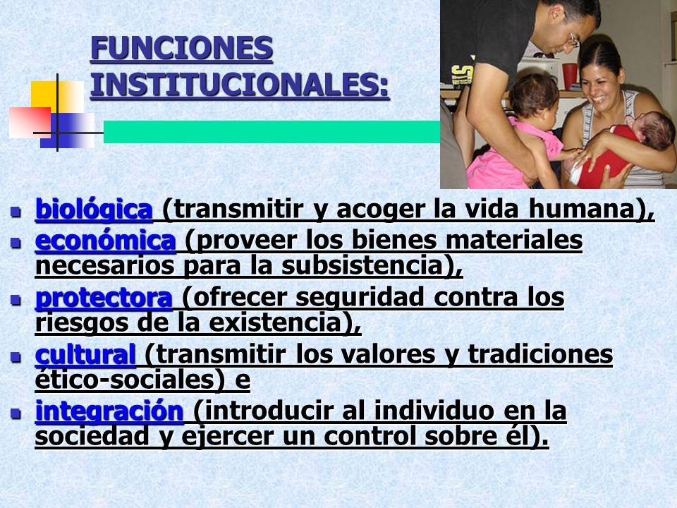 FUNCIONES INSTITUCIONALES: biológica (transmitir y acoger la vida humana), biológica (transmitir y acoger la vida humana), económica (proveer los bien