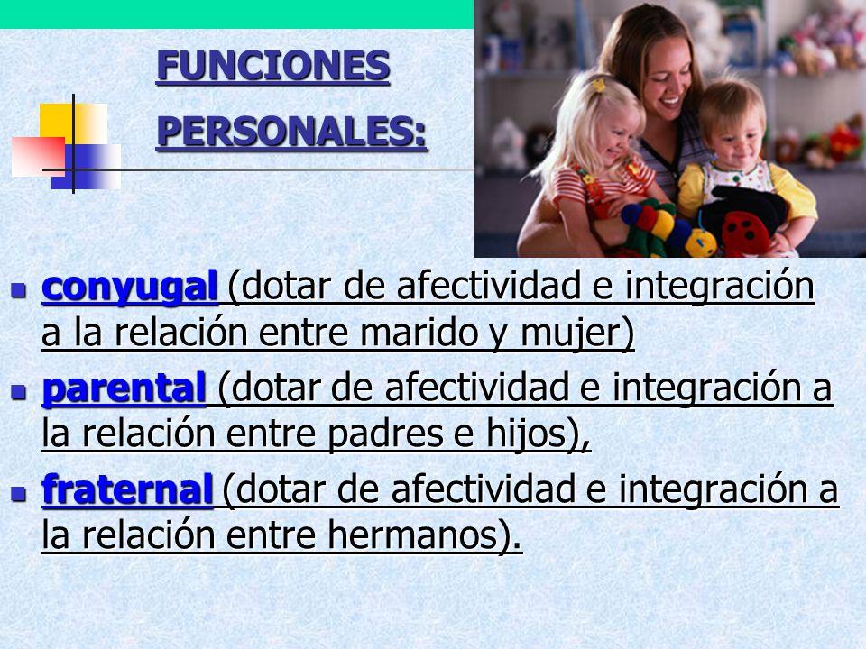 FUNCIONES PERSONALES: conyugal (dotar de afectividad e integración a la relación entre marido y mujer) conyugal (dotar de afectividad e integración a