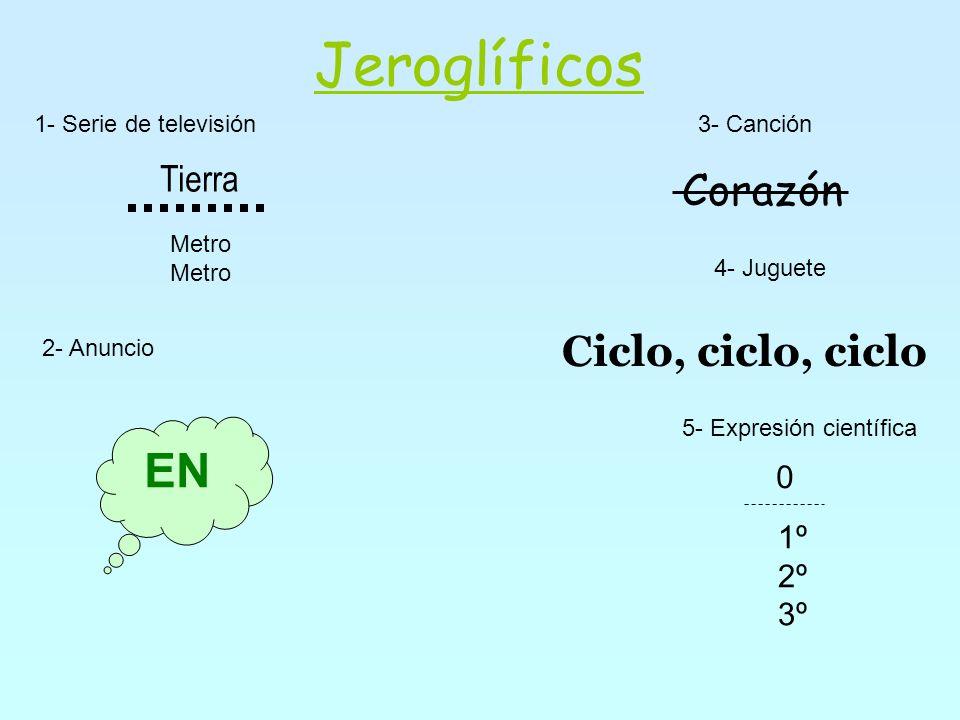 Jeroglíficos Tierra Metro 1- Serie de televisión 2- Anuncio EN 3- Canción Corazón 4- Juguete Ciclo, ciclo, ciclo 5- Expresión científica 0 1º 2º 3º