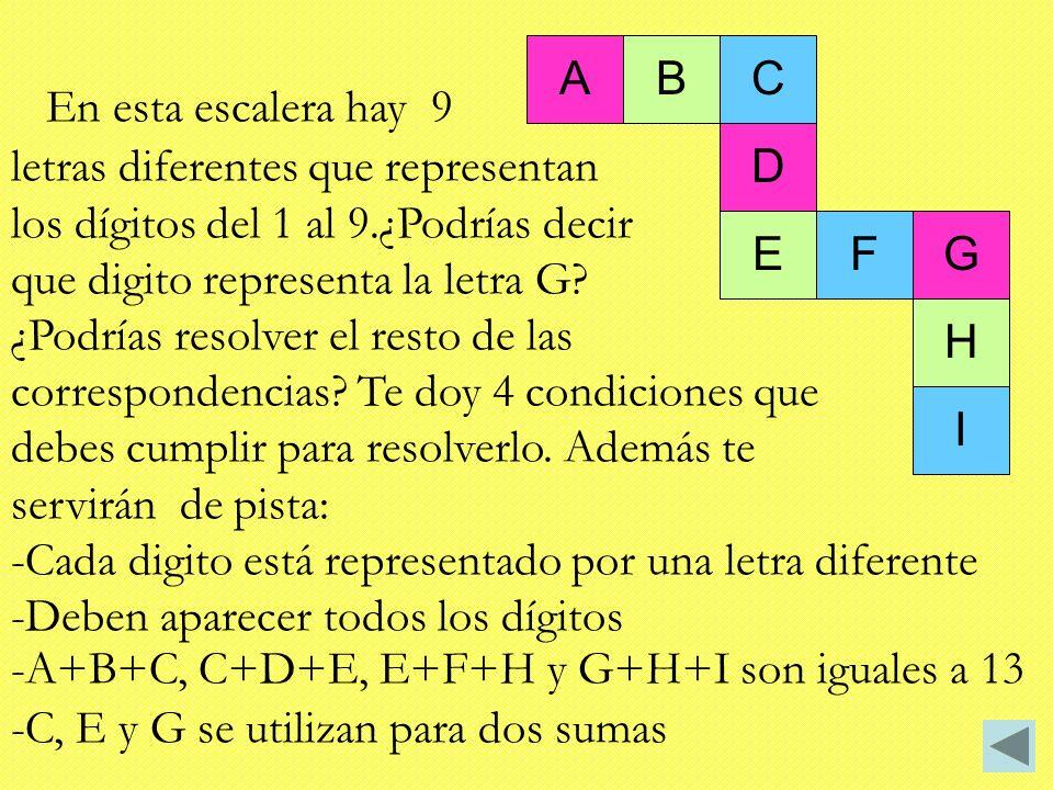 ABC D EFG H I En esta escalera hay 9 letras diferentes que representan los dígitos del 1 al 9.¿Podrías decir que digito representa la letra G? ¿Podría