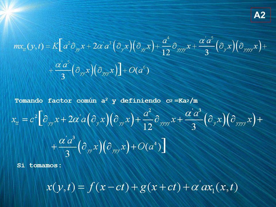 A2 Tomando factor común a 2 y definiendo c 2 =Ka 2 /m Si tomamos: