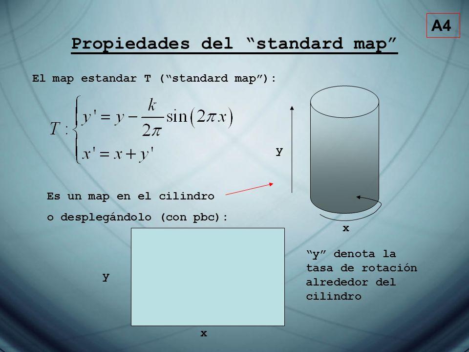 A4 Propiedades del standard map El map estandar T (standard map): y x Es un map en el cilindro o desplegándolo (con pbc): x y y denota la tasa de rota